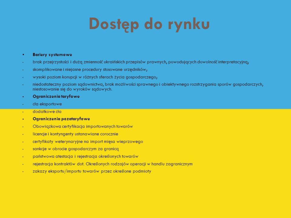 Dostęp do rynku Bariery systemowe brak przejrzystości i dużą zmienność ukraińskich przepisów prawnych, powodujących dowolność interpretacyjną; skompli