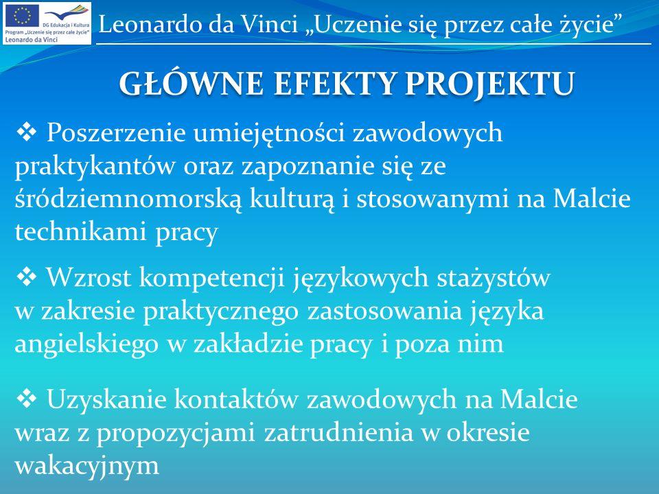 GŁÓWNE EFEKTY PROJEKTU Poszerzenie umiejętności zawodowych praktykantów oraz zapoznanie się ze śródziemnomorską kulturą i stosowanymi na Malcie technikami pracy Wzrost kompetencji językowych stażystów w zakresie praktycznego zastosowania języka angielskiego w zakładzie pracy i poza nim Leonardo da Vinci Uczenie się przez całe życie Uzyskanie kontaktów zawodowych na Malcie wraz z propozycjami zatrudnienia w okresie wakacyjnym