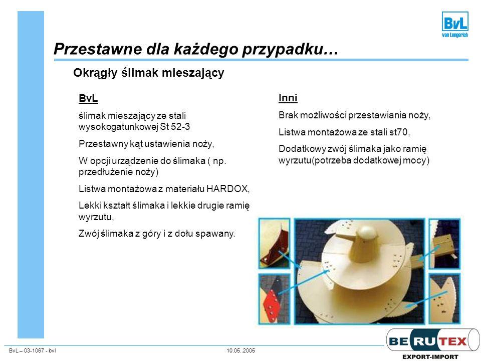 BvL – 03-1067 - bvl10.05..2005Unternehmenspräsentation Przestawne dla każdego przypadku… Okrągły ślimak mieszający BvL ślimak mieszający ze stali wyso