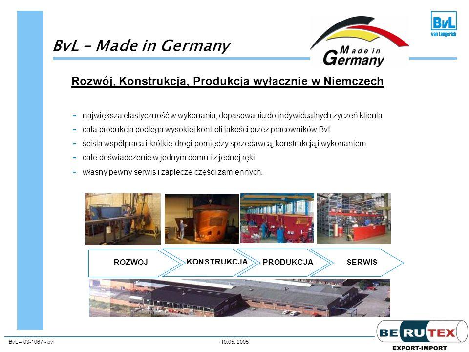 BvL – 03-1067 - bvl10.05..2005Unternehmenspräsentation BvL – Made in Germany Rozwój, Konstrukcja, Produkcja wyłącznie w Niemczech - największa elastyc