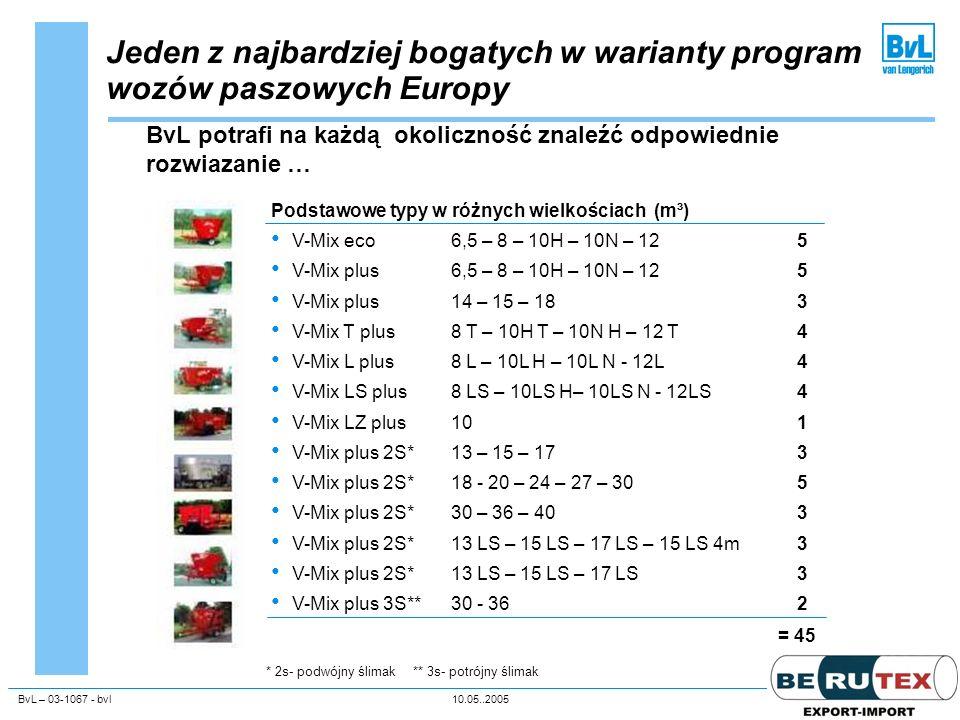 BvL – 03-1067 - bvl10.05..2005Unternehmenspräsentation Podstawowe typy w różnych wielkościach (m³) V-Mix eco6,5 – 8 – 10H – 10N – 125 V-Mix plus 6,5 –