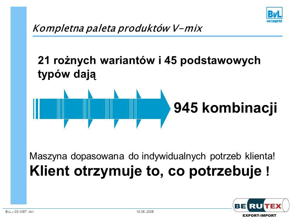BvL – 03-1067 - bvl10.05..2005Unternehmenspräsentation 21 rożnych wariantów i 45 podstawowych typów dają 945 kombinacji Maszyna dopasowana do indywidu