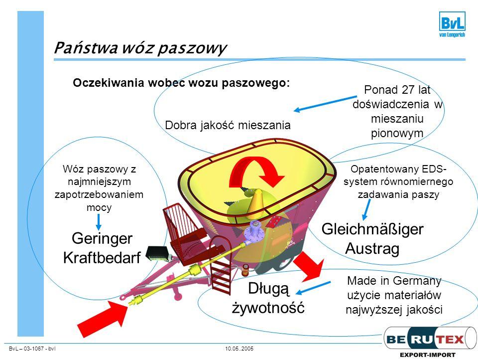 BvL – 03-1067 - bvl10.05..2005Unternehmenspräsentation Państwa wóz paszowy Oczekiwania wobec wozu paszowego: Geringer Kraftbedarf Gleichmäßiger Austra