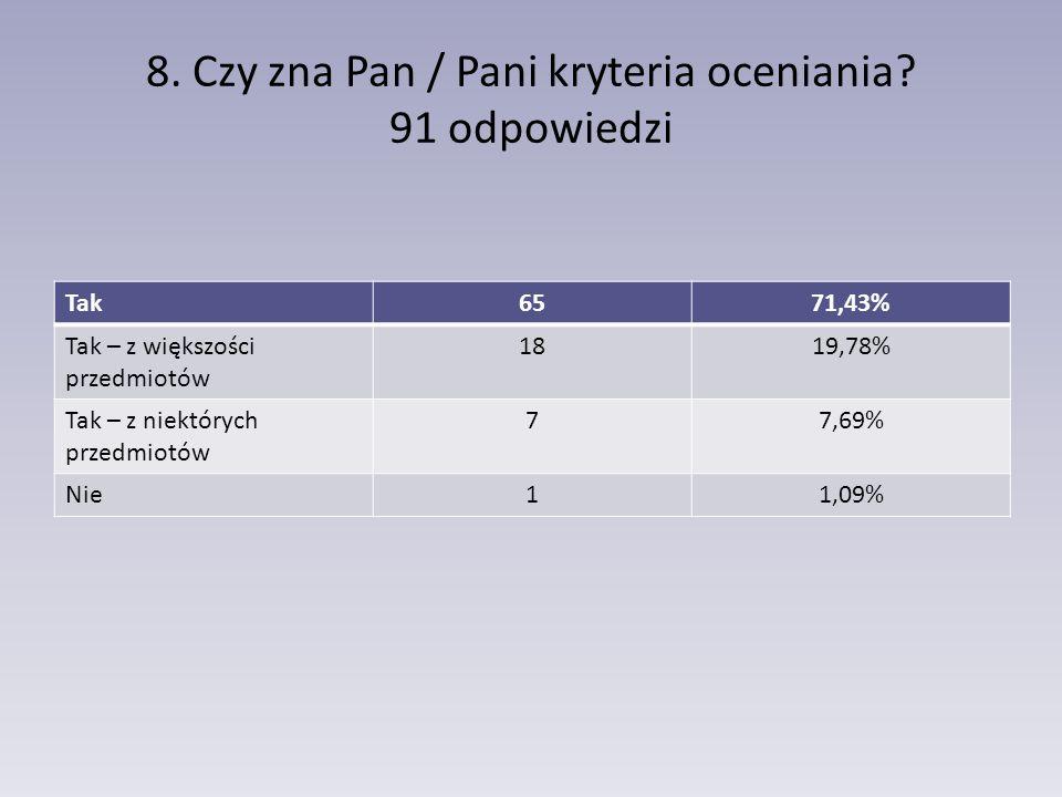 8. Czy zna Pan / Pani kryteria oceniania? 91 odpowiedzi Tak6571,43% Tak – z większości przedmiotów 1819,78% Tak – z niektórych przedmiotów 77,69% Nie1
