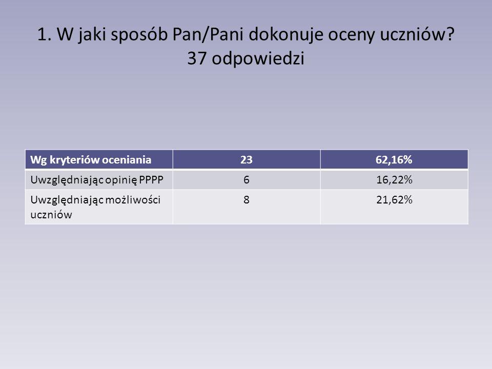1. W jaki sposób Pan/Pani dokonuje oceny uczniów? 37 odpowiedzi Wg kryteriów oceniania2362,16% Uwzględniając opinię PPPP616,22% Uwzględniając możliwoś