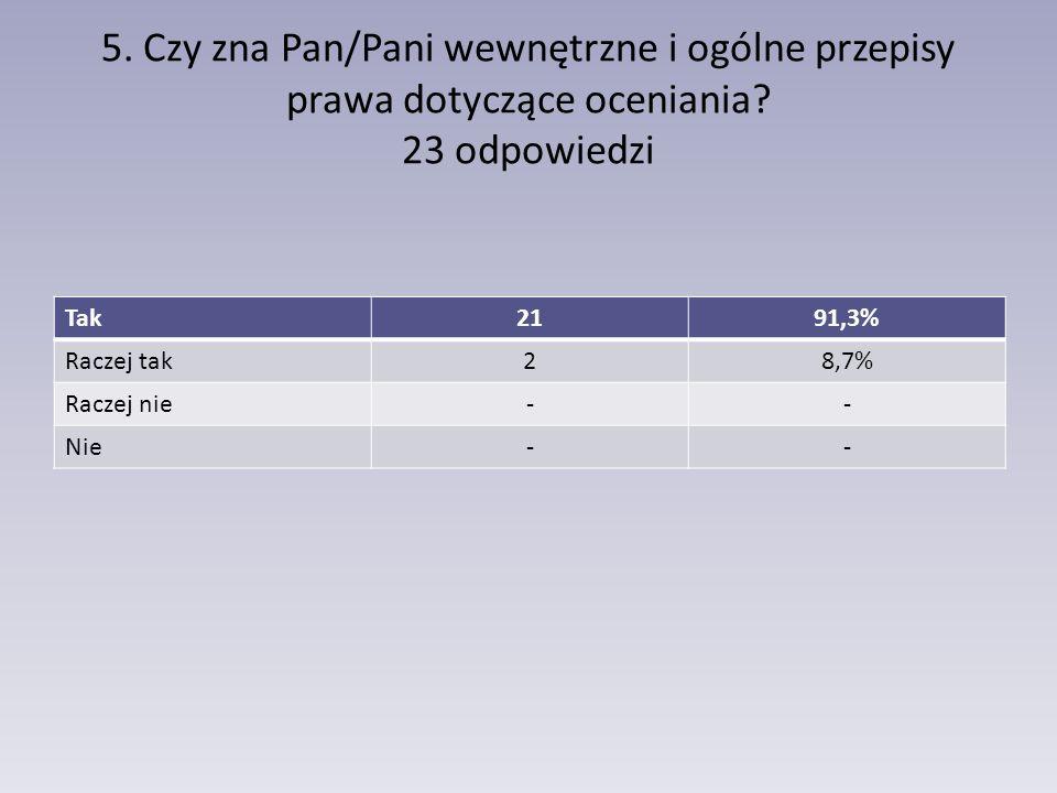 5. Czy zna Pan/Pani wewnętrzne i ogólne przepisy prawa dotyczące oceniania? 23 odpowiedzi Tak2191,3% Raczej tak28,7% Raczej nie-- Nie--