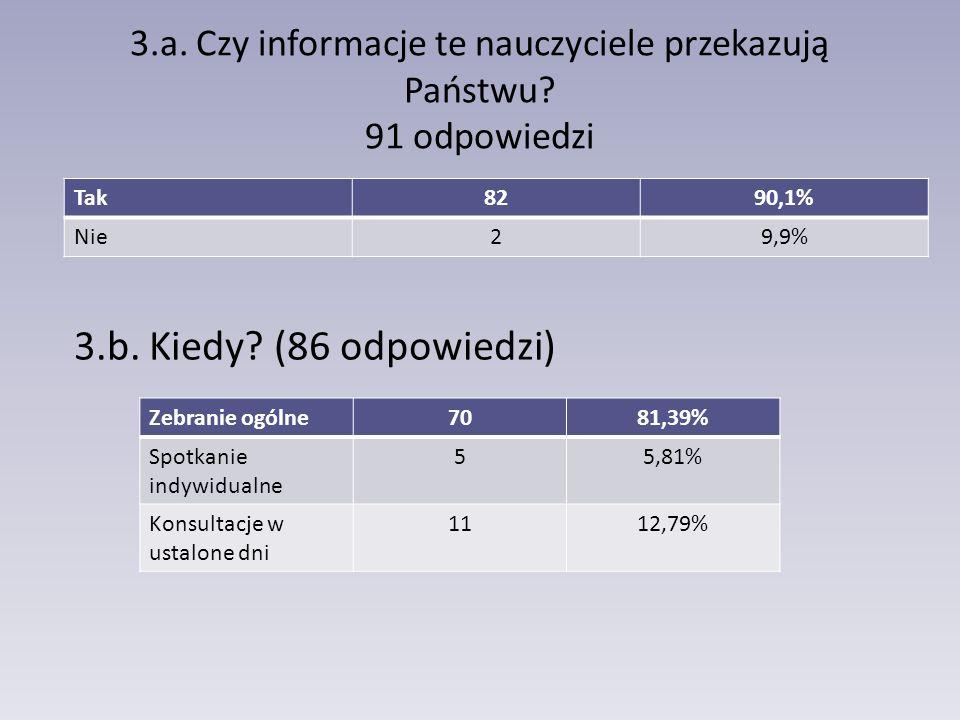 3.a. Czy informacje te nauczyciele przekazują Państwu? 91 odpowiedzi Tak8290,1% Nie29,9% 3.b. Kiedy? (86 odpowiedzi) Zebranie ogólne7081,39% Spotkanie