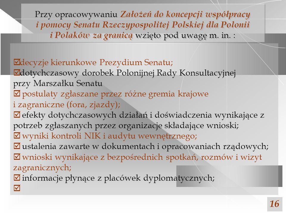 decyzje kierunkowe Prezydium Senatu; dotychczasowy dorobek Polonijnej Rady Konsultacyjnej przy Marszałku Senatu postulaty zgłaszane przez różne gremia
