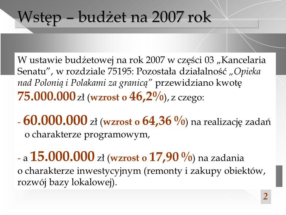 W ustawie budżetowej na rok 2007 w części 03 Kancelaria Senatu, w rozdziale 75195: Pozostała działalność Opieka nad Polonią i Polakami za granicą prze
