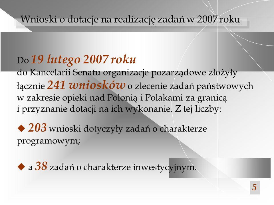Do 19 lutego 2007 roku do Kancelarii Senatu organizacje pozarządowe złożyły łącznie 241 wniosków o zlecenie zadań państwowych w zakresie opieki nad Po