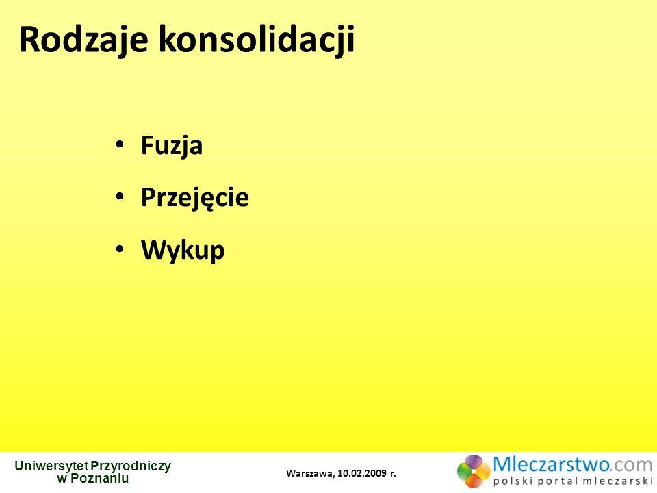 Uniwersytet Przyrodniczy w Poznaniu Warszawa, 10.02.2009 r. Rodzaje konsolidacji Fuzja Przejęcie Wykup