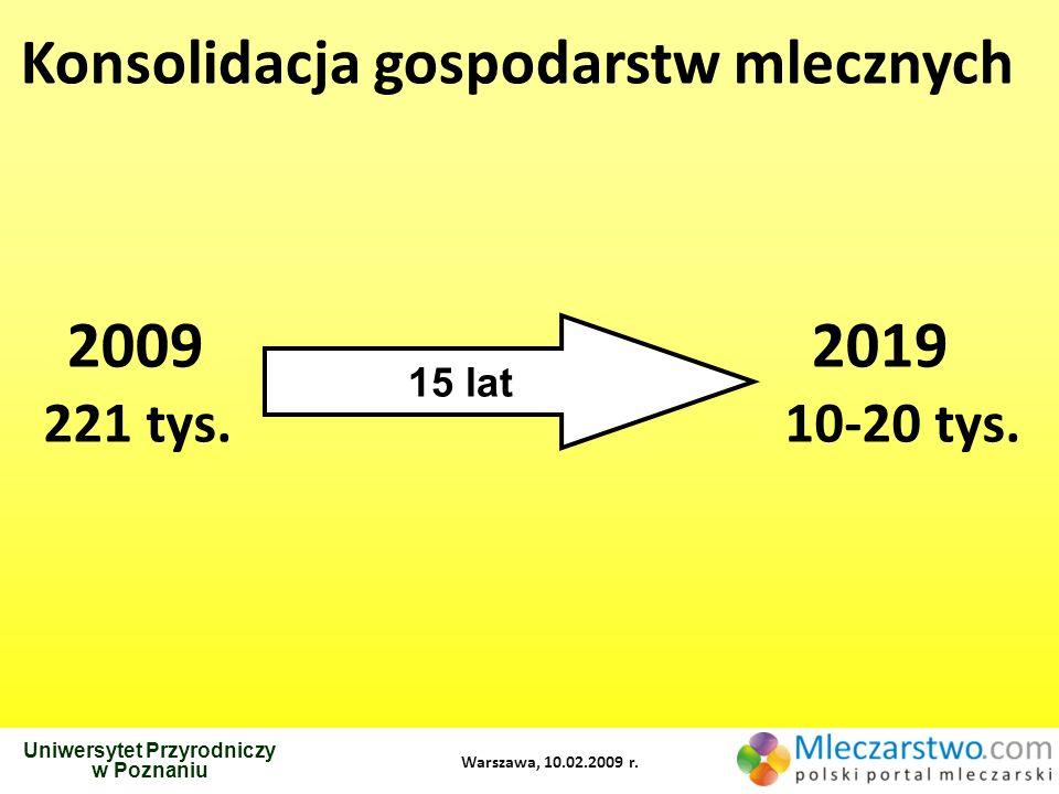Uniwersytet Przyrodniczy w Poznaniu Warszawa, 10.02.2009 r. Konsolidacja gospodarstw mlecznych 15 lat 221 tys.10-20 tys. 20092019