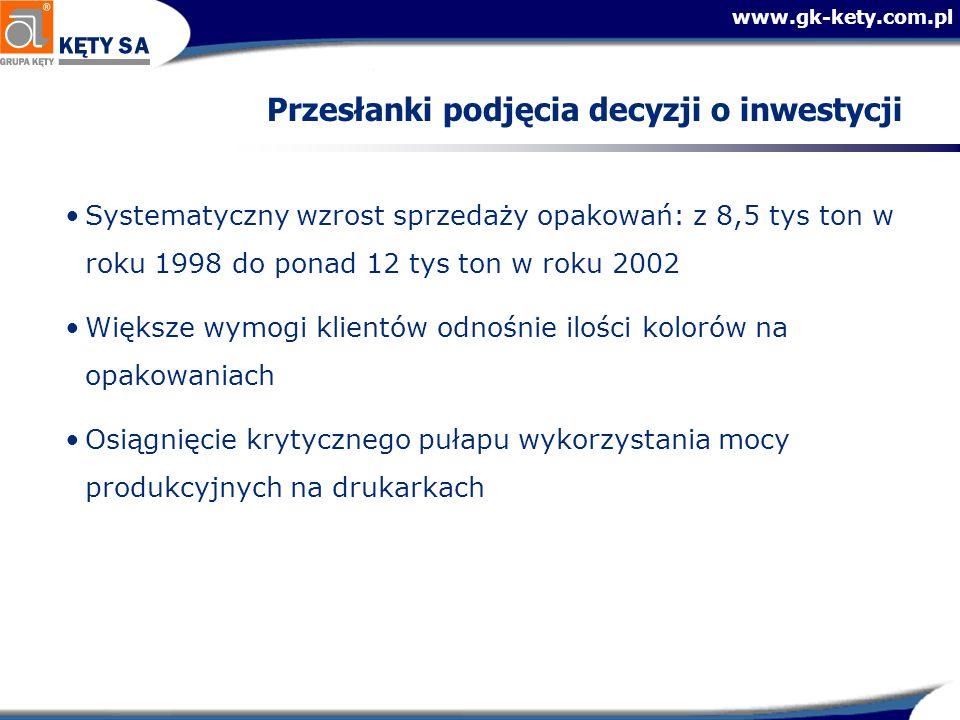 www.gk-kety.com.pl Przesłanki podjęcia decyzji o inwestycji Systematyczny wzrost sprzedaży opakowań: z 8,5 tys ton w roku 1998 do ponad 12 tys ton w r