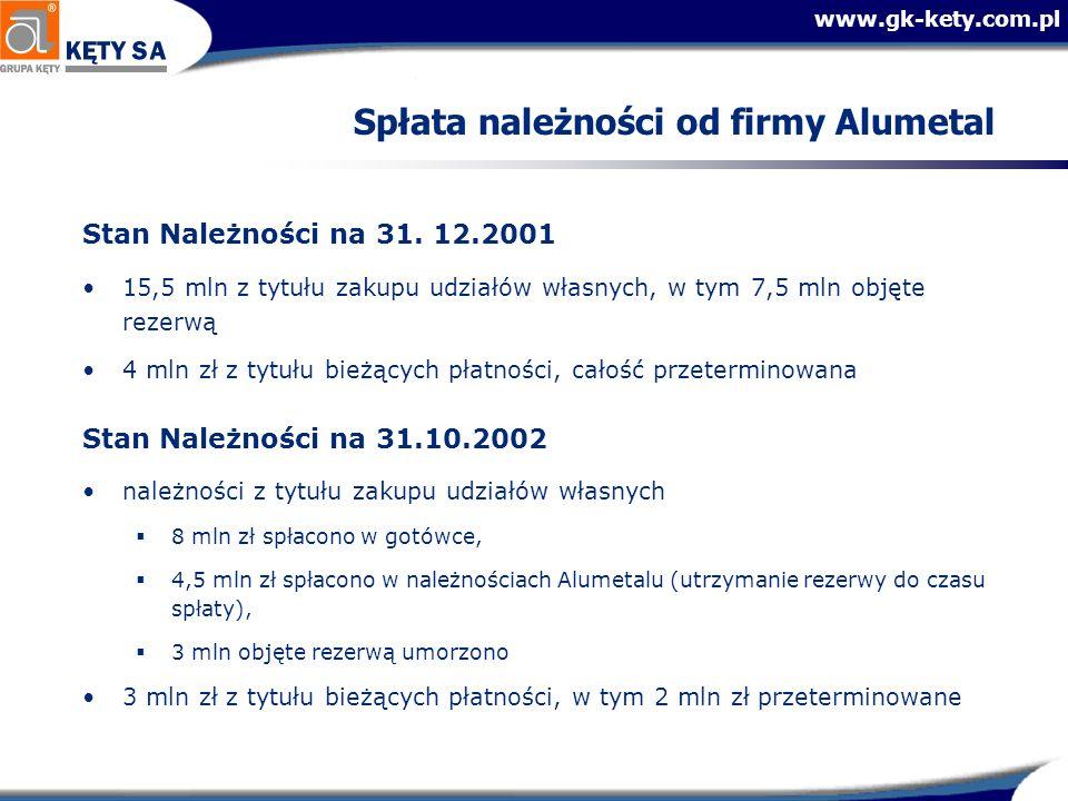 www.gk-kety.com.pl Spłata należności od firmy Alumetal Stan Należności na 31. 12.2001 15,5 mln z tytułu zakupu udziałów własnych, w tym 7,5 mln objęte
