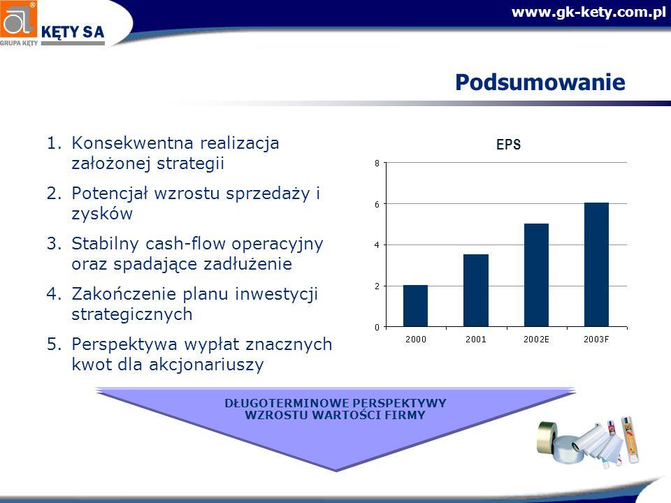 www.gk-kety.com.pl Podsumowanie DŁUGOTERMINOWE PERSPEKTYWY WZROSTU WARTOŚCI FIRMY 1.Konsekwentna realizacja założonej strategii 2.Potencjał wzrostu sp