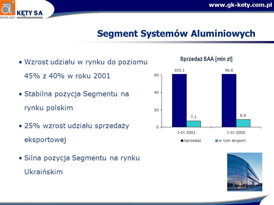 www.gk-kety.com.pl Segment Systemów Aluminiowych Wzrost udziału w rynku do poziomu 45% z 40% w roku 2001 Stabilna pozycja Segmentu na rynku polskim 25