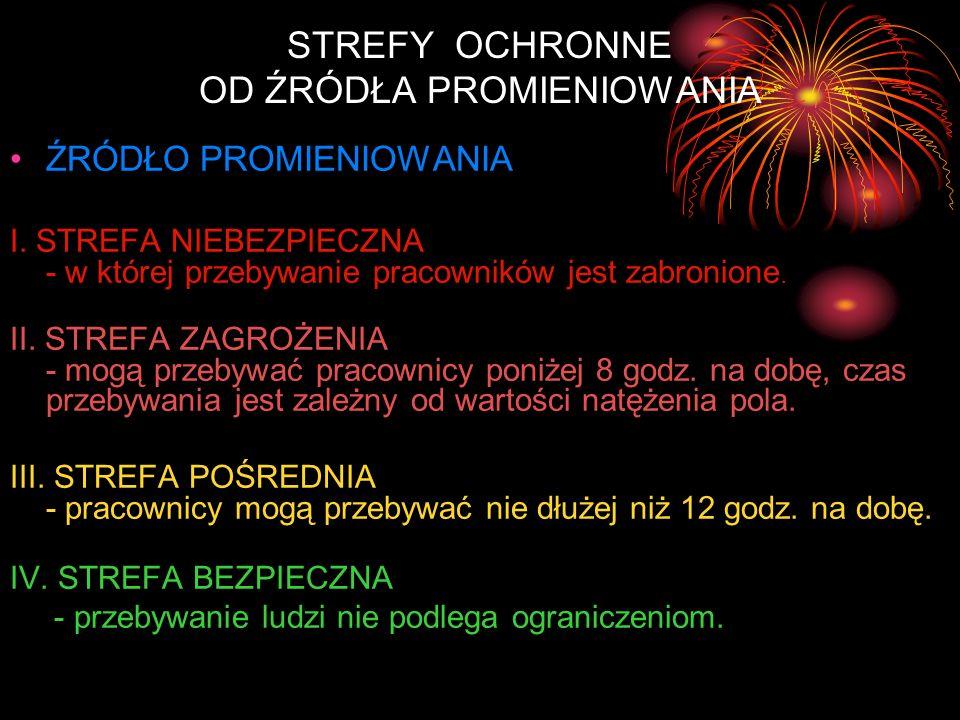 T>12h STREFY PROMIENIOWANIA ELEKYROMAGNETYCZNEGO