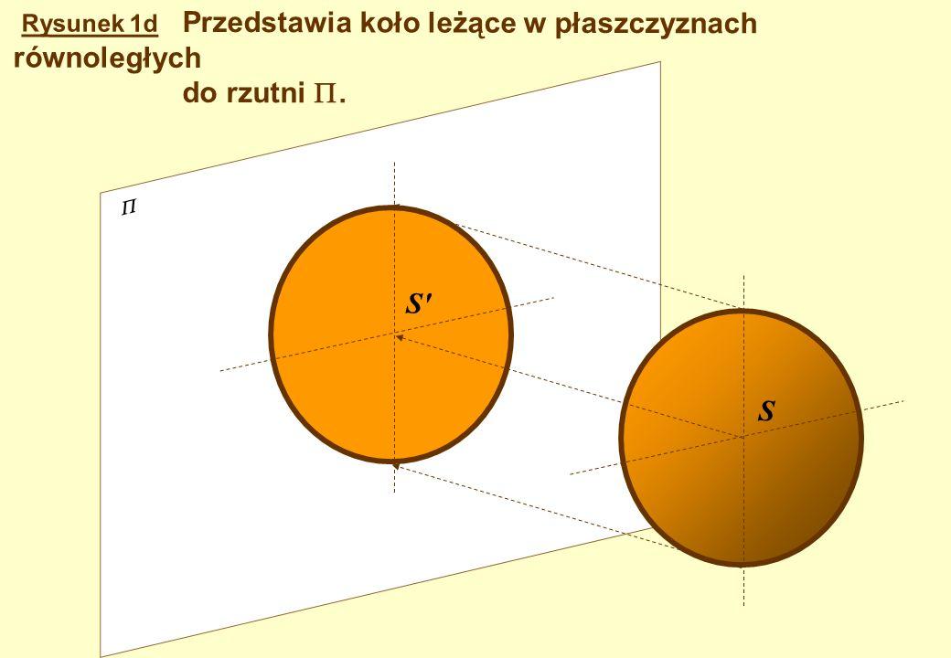 Rysunek 1c przedstawia figurę KLM leżącą w płaszczyźnie równoległej do rzutni K L L' K' M' M