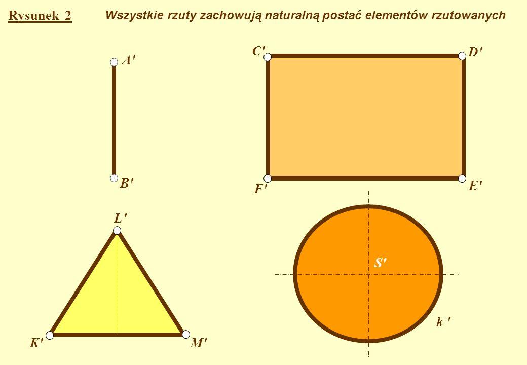 Zalety rzutów prostokątnych Długości odcinków i kąty figur pozostają w rzutach takie same jak w elementach rzutowania, elementy zachowują w rzutach na