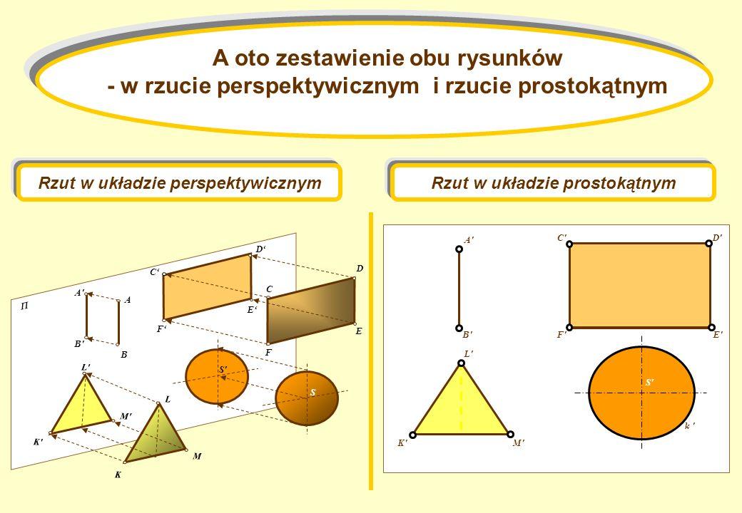 Rysunek 2 Wszystkie rzuty zachowują naturalną postać elementów rzutowanych C' D' E' F' L' K'M' S' k ' A' B'
