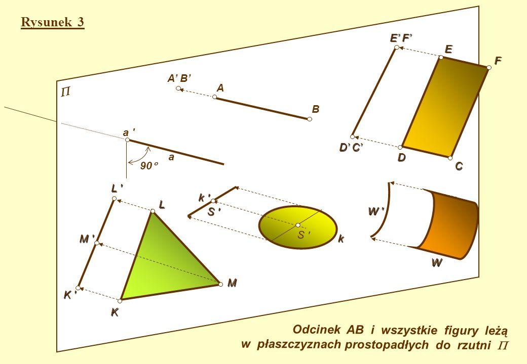 Rzuty prostokątne - elementy rzutowania położone są w płaszczyznach prostopadłych do rzutni Rzuty prostokątne - elementy rzutowania położone są w płas