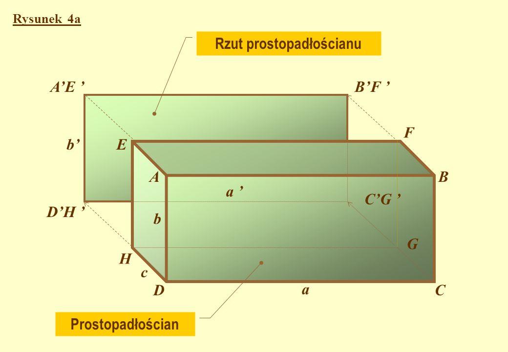 Spostrzeżenia dotyczące rysunku 4 Dzięki odpowiedniemu ustawieniu prostopadłościanu względem rzutni dwie przeciwległe ściany ABCD i EFGH mają wspólny