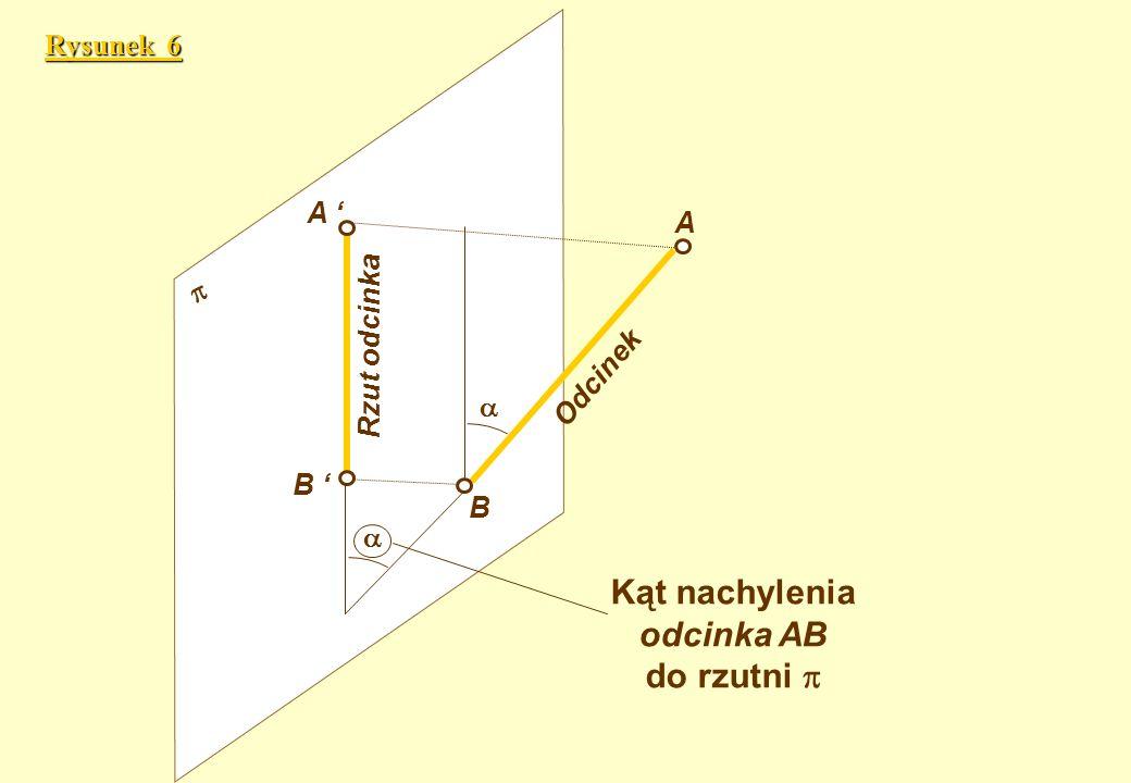 Skrócenie rzutu odcinka Poprzednie rysunki wyjaśniały, że rzut odcinka nachylonego do rzutni ma w rzutach prostokątnych długość mniejszą od rzeczywist