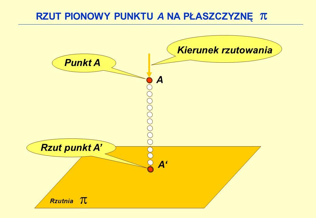 A A Punkt A Kierunek rzutowania Rzut punkt A Rzutnia RZUT PIONOWY PUNKTU A NA PŁASZCZYZNĘ