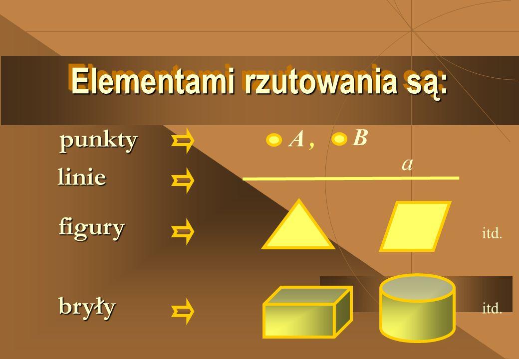 Elementami rzutowania są: Elementami rzutowania są: A, a linie figury bryły punkty itd. itd. B
