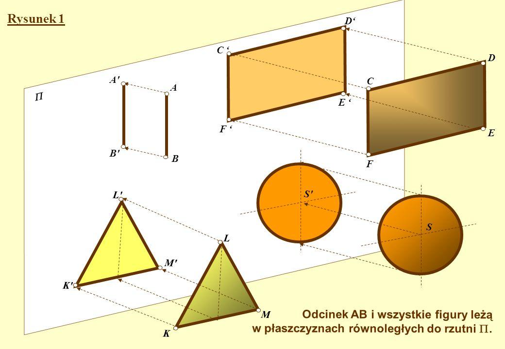 A B a D C E F L M K S k W Rysunek 3a Rzut linii a, prostopadłej do rzutni, zredukował się do punktu a Rzut odcinka AB zredukował się do punktu podwójnego AB Rzut kwadratu CDEF został zredukowany do postaci odcinka Podobnej redukcji uległy rzuty trójkąta KLM, koła k jak i odcinka powierzchni walcowej leżących w płaszczyznach prostopadłych do rzutni Rzuty figur uproszczone do postaci linii Rzuty linii a i odcinka AB uproszczone do punktów