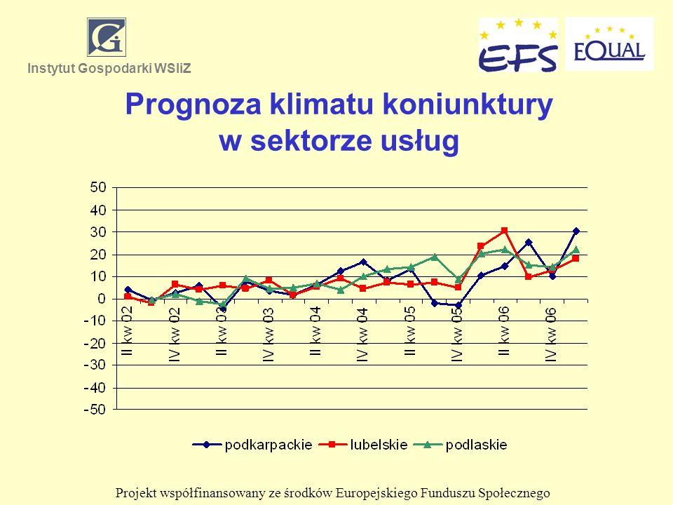Instytut Gospodarki WSIiZ Prognoza klimatu koniunktury w sektorze usług Projekt współfinansowany ze środków Europejskiego Funduszu Społecznego