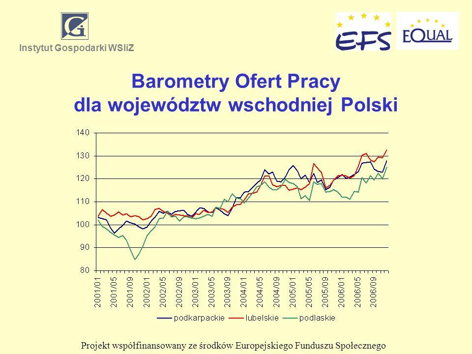 Barometry Ofert Pracy dla województw wschodniej Polski Instytut Gospodarki WSIiZ Projekt współfinansowany ze środków Europejskiego Funduszu Społeczneg