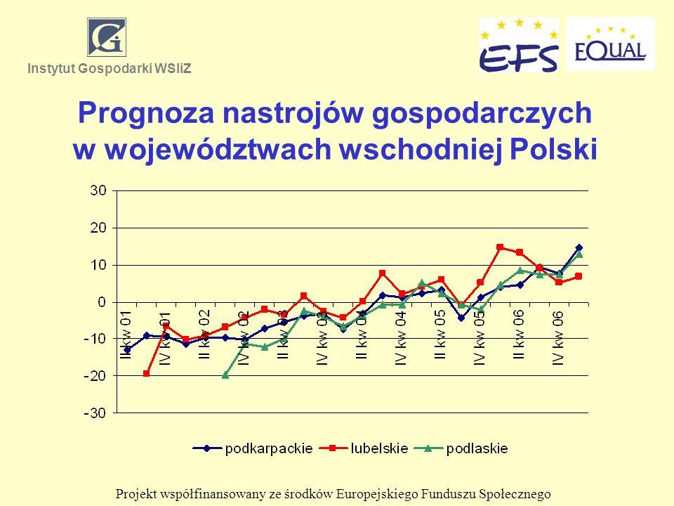 Prognoza nastrojów gospodarczych w województwach wschodniej Polski Instytut Gospodarki WSIiZ Projekt współfinansowany ze środków Europejskiego Fundusz