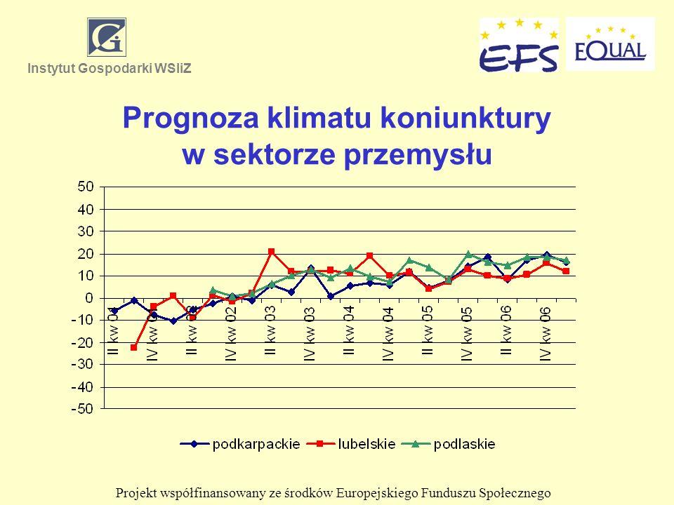 Prognoza klimatu koniunktury w sektorze przemysłu Instytut Gospodarki WSIiZ Projekt współfinansowany ze środków Europejskiego Funduszu Społecznego