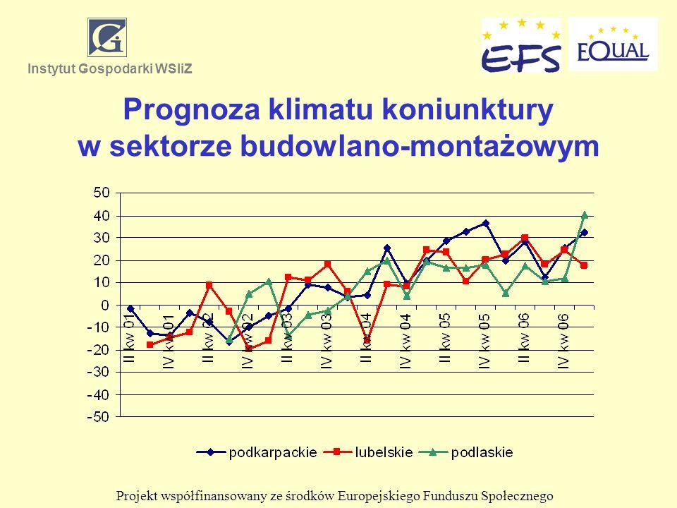Prognoza klimatu koniunktury w sektorze budowlano-montażowym Instytut Gospodarki WSIiZ Projekt współfinansowany ze środków Europejskiego Funduszu Społ