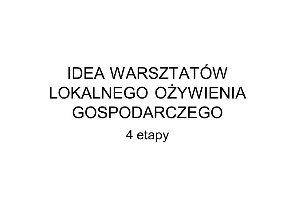 IDEA WARSZTATÓW LOKALNEGO OŻYWIENIA GOSPODARCZEGO 4 etapy