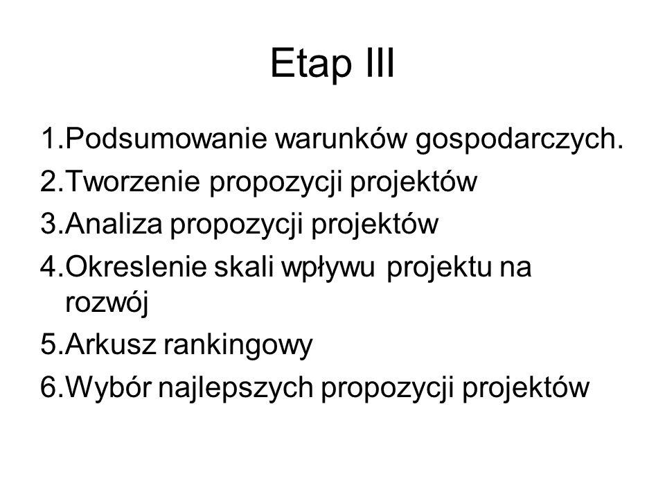 Etap III 1.Podsumowanie warunków gospodarczych.