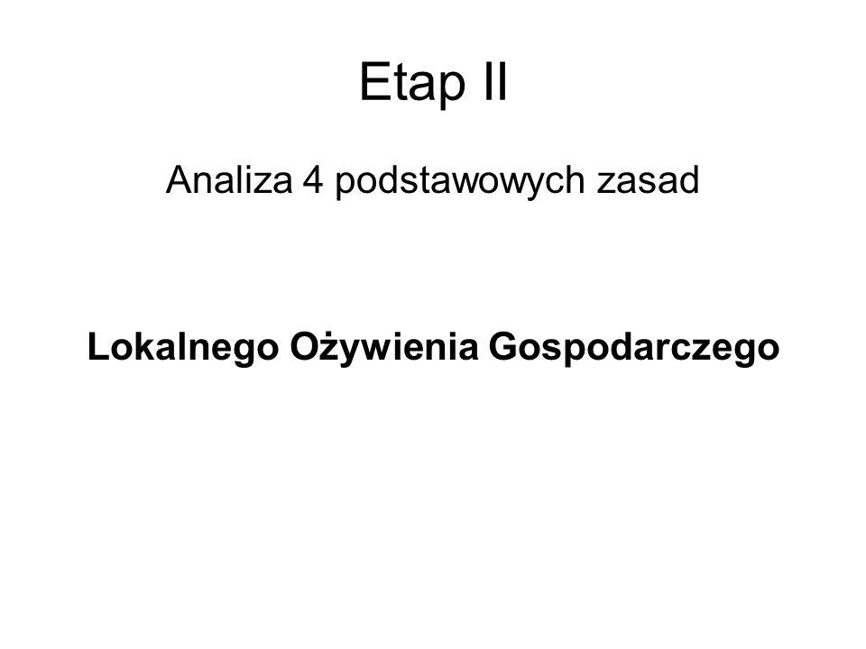 Etap II Analiza 4 podstawowych zasad Lokalnego Ożywienia Gospodarczego