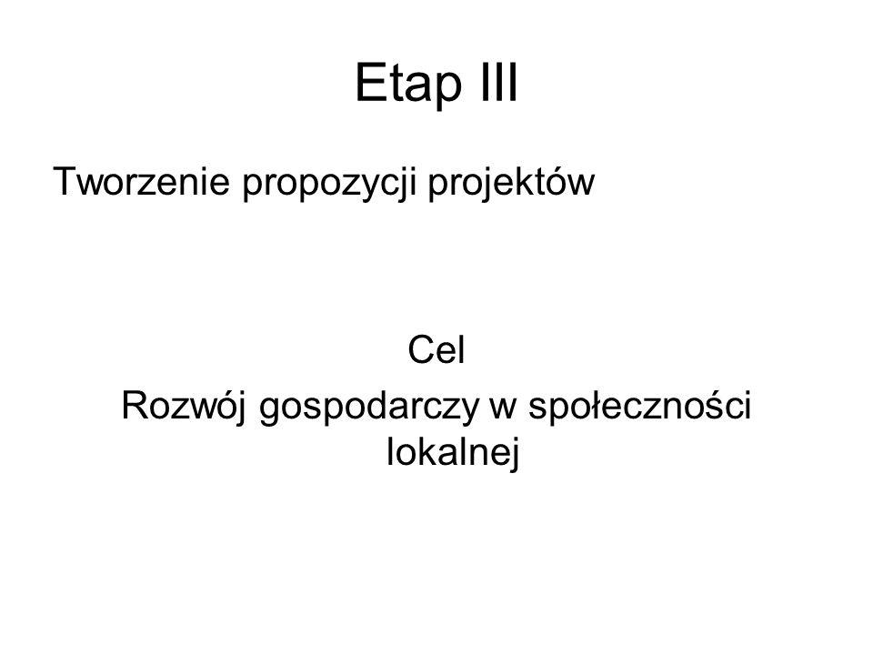 Etap III Tworzenie propozycji projektów Cel Rozwój gospodarczy w społeczności lokalnej