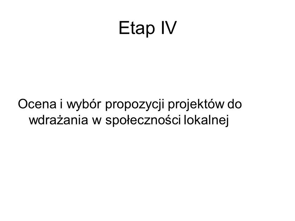 Etap IV Ocena i wybór propozycji projektów do wdrażania w społeczności lokalnej