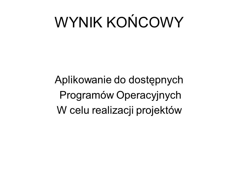 WYNIK KOŃCOWY Aplikowanie do dostępnych Programów Operacyjnych W celu realizacji projektów