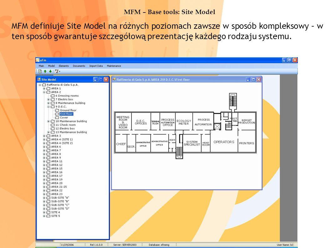 MFM – Base tools: Site Model MFM definiuje Site Model na różnych poziomach zawsze w sposób kompleksowy – w ten sposób gwarantuje szczegółową prezentację każdego rodzaju systemu.