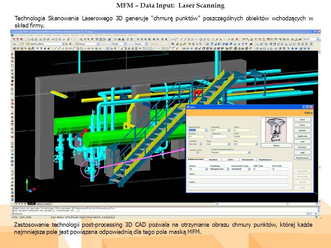MFM – Data Input: Laser Scanning Technologia Skanowania Laserowego 3D generuje chmurę punktów poszczególnych obiektów wchodzących w skład firmy.