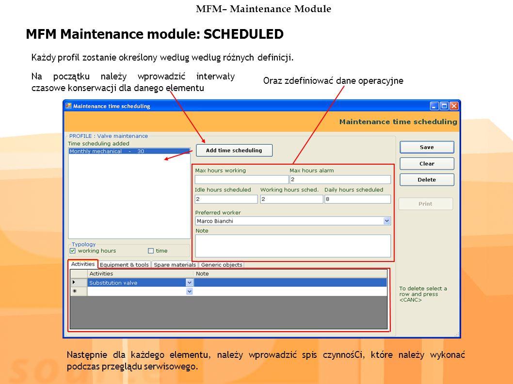 MFM Maintenance module: SCHEDULED Każdy profil zostanie określony według według różnych definicji.