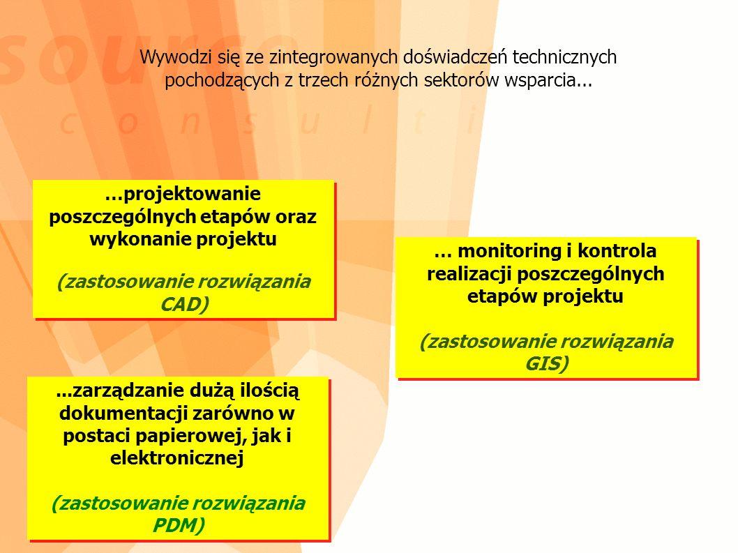 Wywodzi się ze zintegrowanych doświadczeń technicznych pochodzących z trzech różnych sektorów wsparcia...