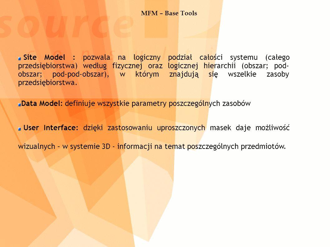 MFM – Base Tools Site Model : pozwala na logiczny podział całości systemu (całego przedsiębiorstwa) według fizycznej oraz logicznej hierarchii (obszar; pod- obszar; pod-pod-obszar), w którym znajdują się wszelkie zasoby przedsiębiorstwa.
