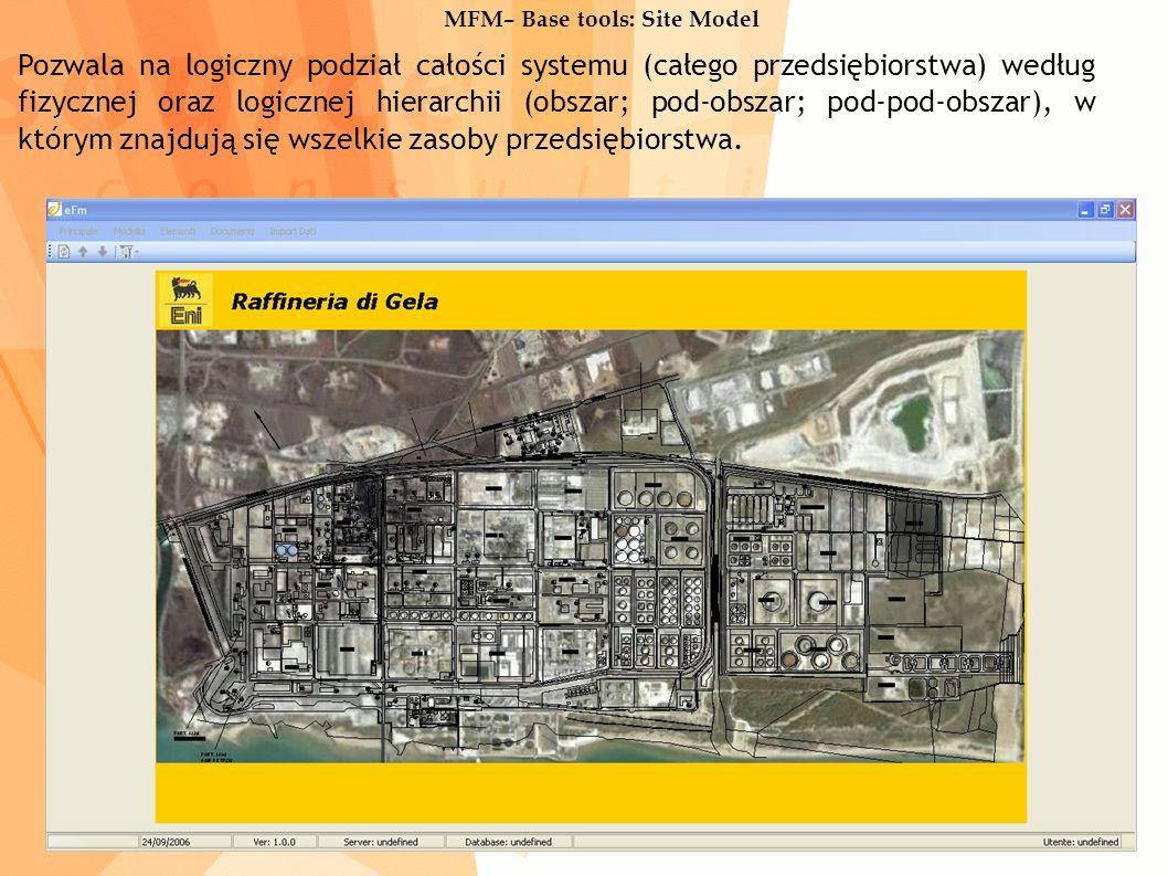 MFM– Base tools: Site Model Pozwala na logiczny podział całości systemu (całego przedsiębiorstwa) według fizycznej oraz logicznej hierarchii (obszar; pod-obszar; pod-pod-obszar), w którym znajdują się wszelkie zasoby przedsiębiorstwa.