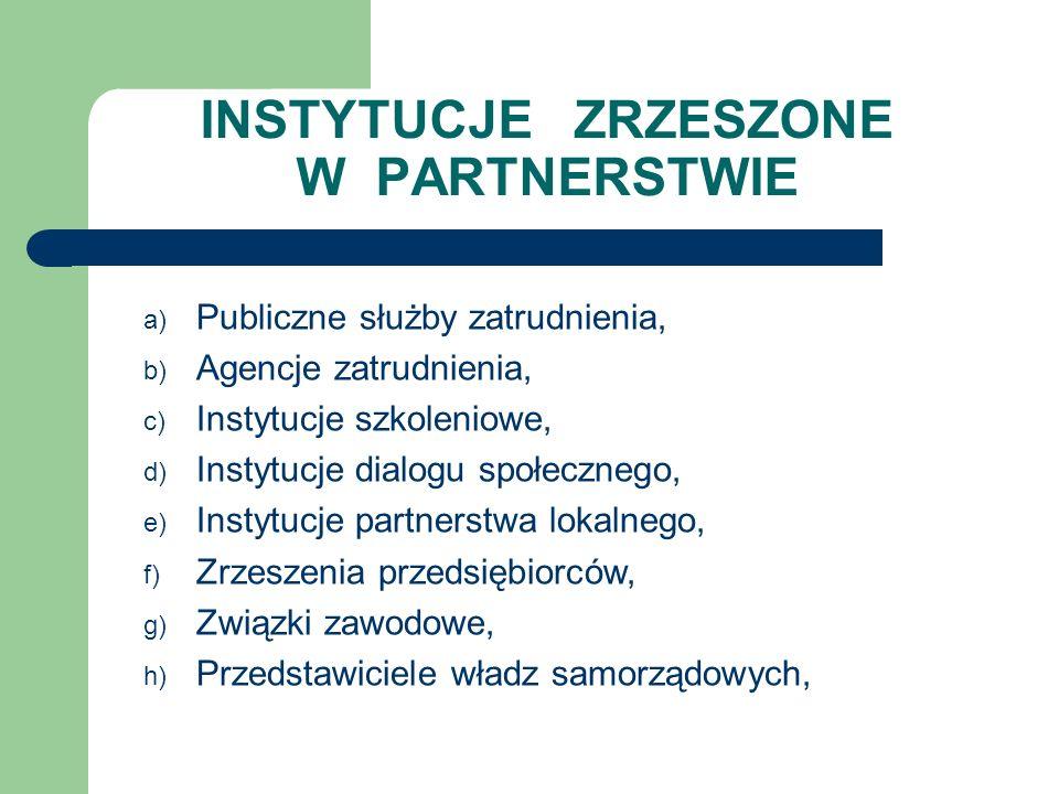INSTYTUCJE ZRZESZONE W PARTNERSTWIE a) Publiczne służby zatrudnienia, b) Agencje zatrudnienia, c) Instytucje szkoleniowe, d) Instytucje dialogu społec