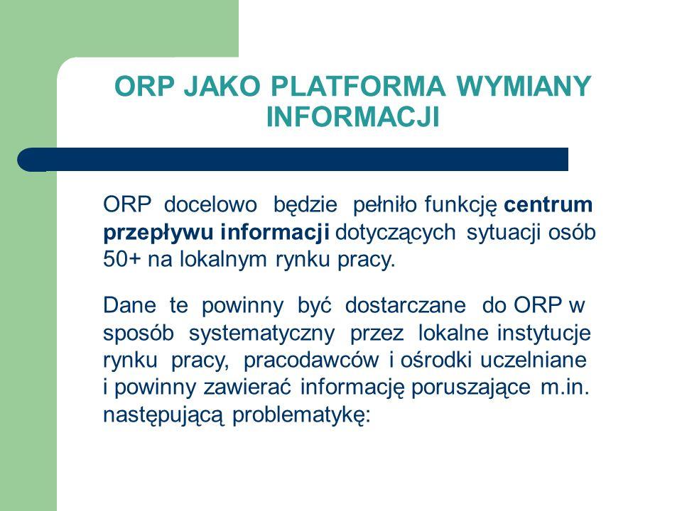 ORP JAKO PLATFORMA WYMIANY INFORMACJI ORP docelowo będzie pełniło funkcję centrum przepływu informacji dotyczących sytuacji osób 50+ na lokalnym rynku