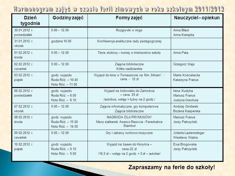 DataZajęcia fakultatywneProwadzący zajęcia 30 stycznia 2012 r.